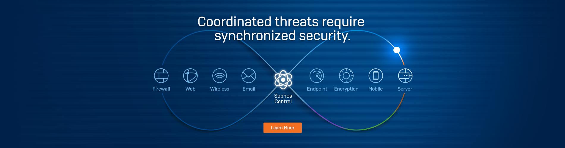 Sophos Synchronized Security