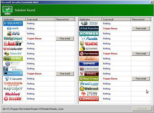 Example of Malware