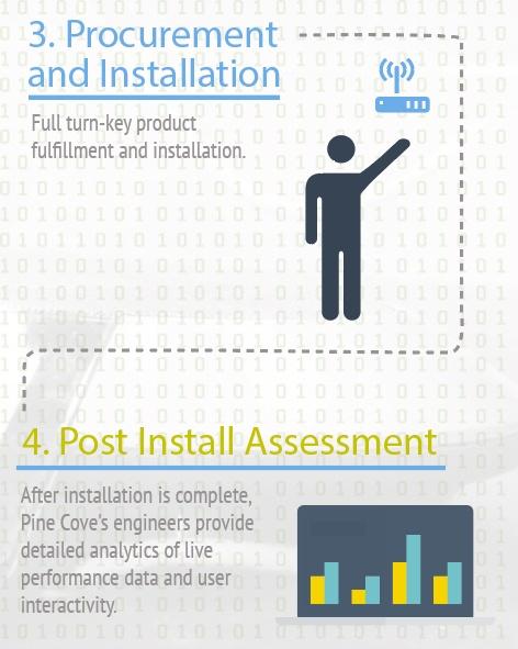 install_assessment.jpg